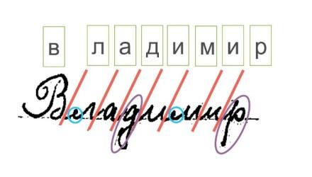 Deciphering the Handwriting and Understanding the Grammar
